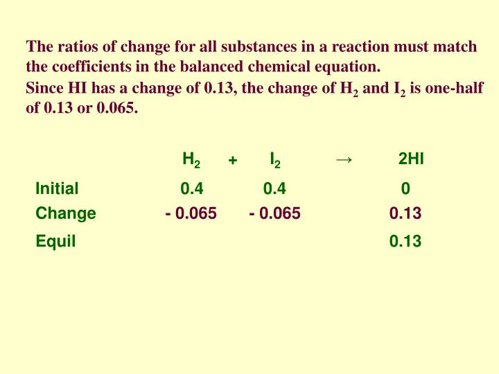 The ratios of change for all substances in a reaction must match the coefficients in the balanced chemical equation.