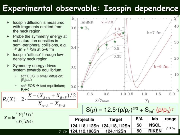 Isospin diffusion is measured with fragments emitted from the neck region.