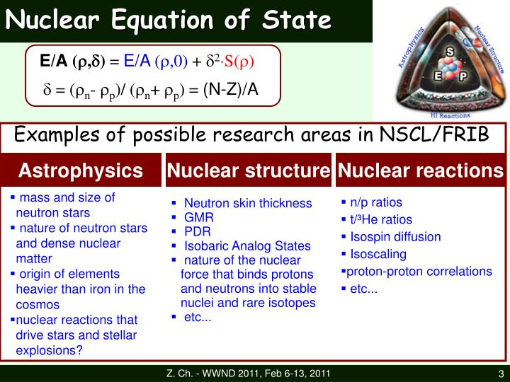 Nuclear equation of state