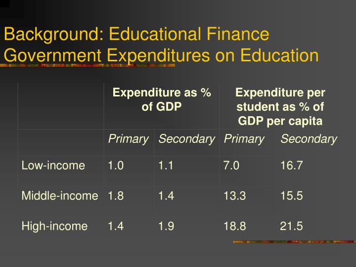 Background: Educational Finance Government Expenditures on Education