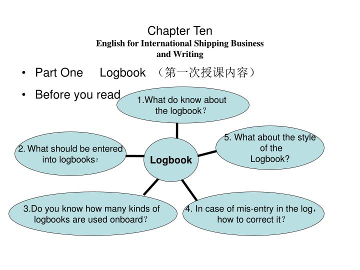 chapter ten english for international shipping business and writing n.