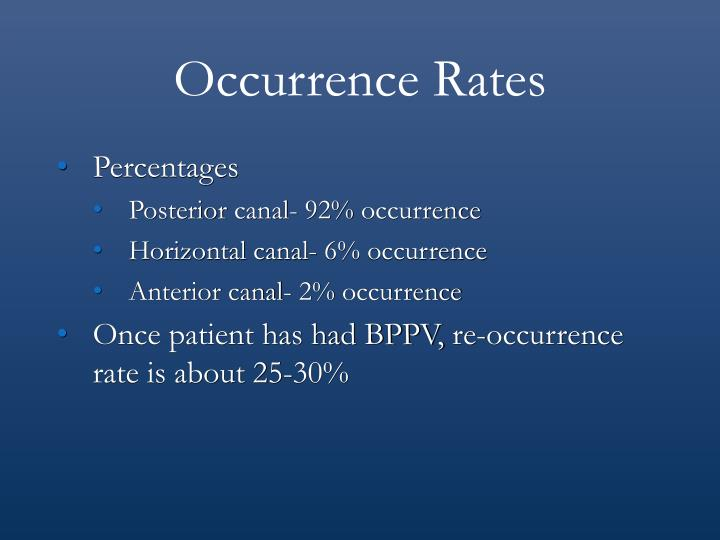 Occurrence Rates