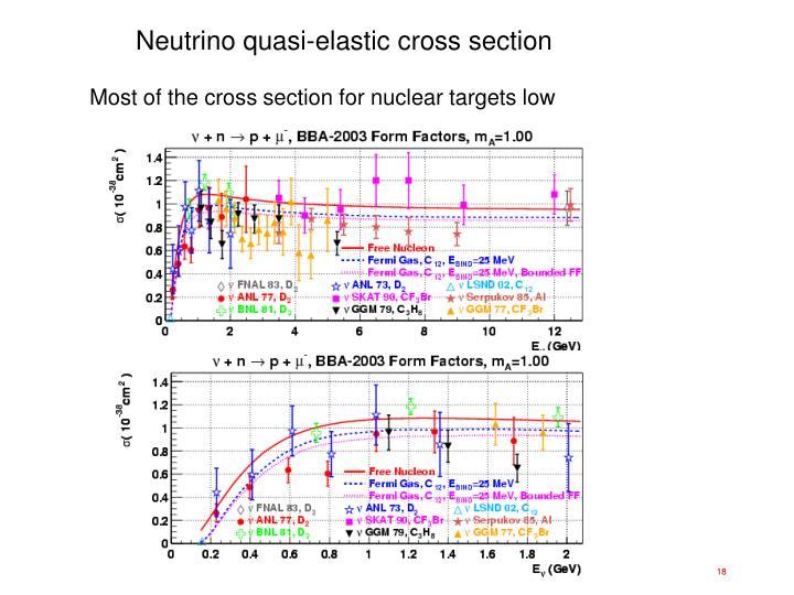 Neutrino quasi-elastic cross section