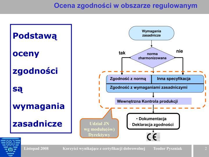 Ocena zgodności w obszarze regulowanym
