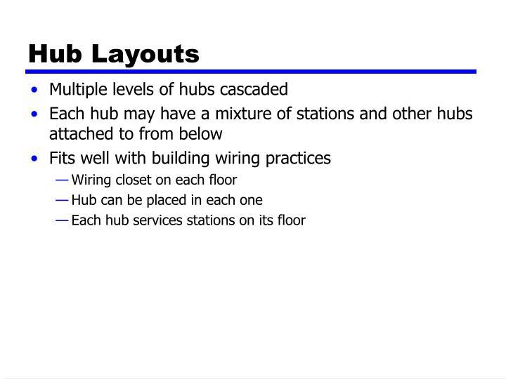 Hub Layouts