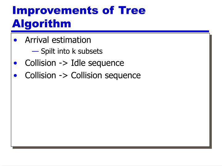 Improvements of Tree Algorithm