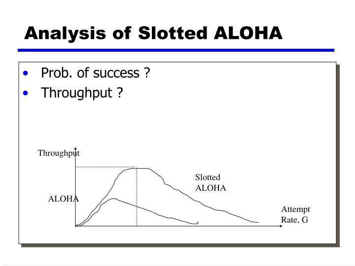 Analysis of Slotted ALOHA