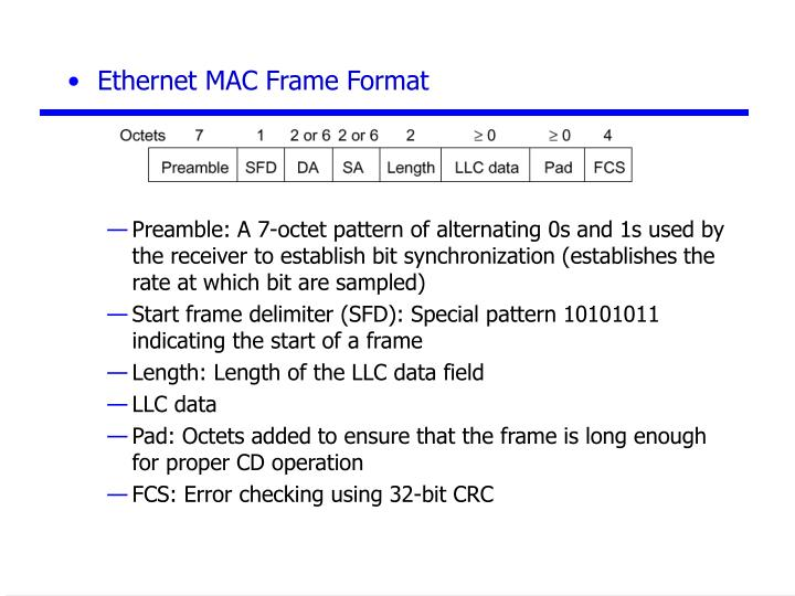 Ethernet MAC Frame Format