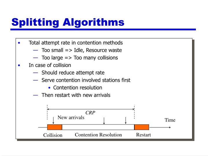 Splitting Algorithms