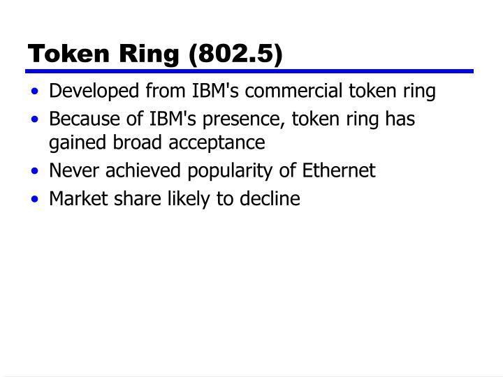 Token Ring (802.5)