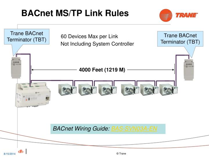 bacnet mstp wiring standards wiring solutions rh rausco com BACnet Network MSTP Wiring BACnet Communication Wiring