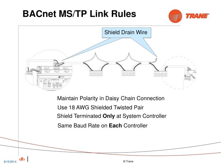 bacnet ms tp wiring guide ppt - bci-c powerpoint presentation - id:3265905