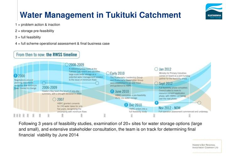 Water Management in Tukituki Catchment
