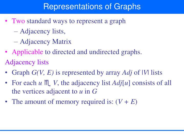 Representations of Graphs