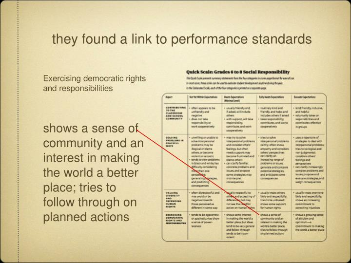 they found a link to performance standards