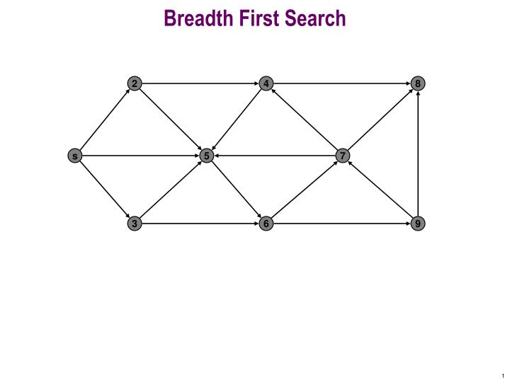 breadth first search n.