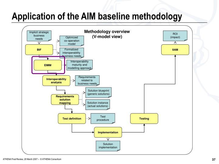 Application of the AIM baseline methodology
