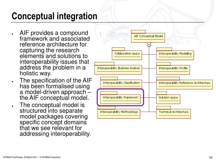 Conceptual integration