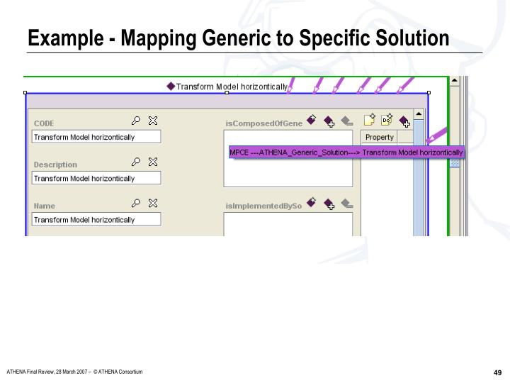 Example - Mapping Generic to Specific Solution