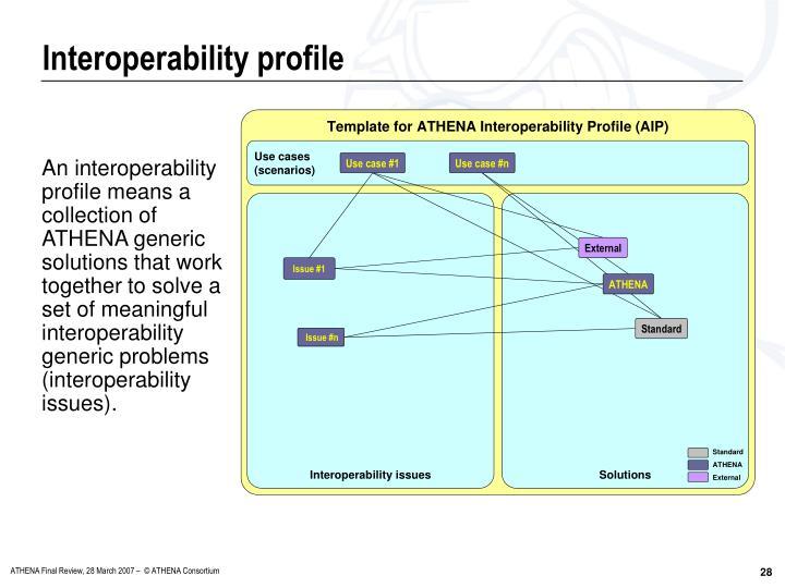 Interoperability profile