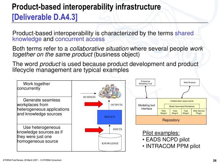 Product-based interoperability infrastructure