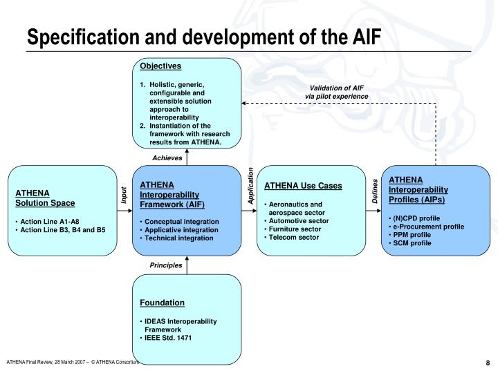 Specification and development of the AIF