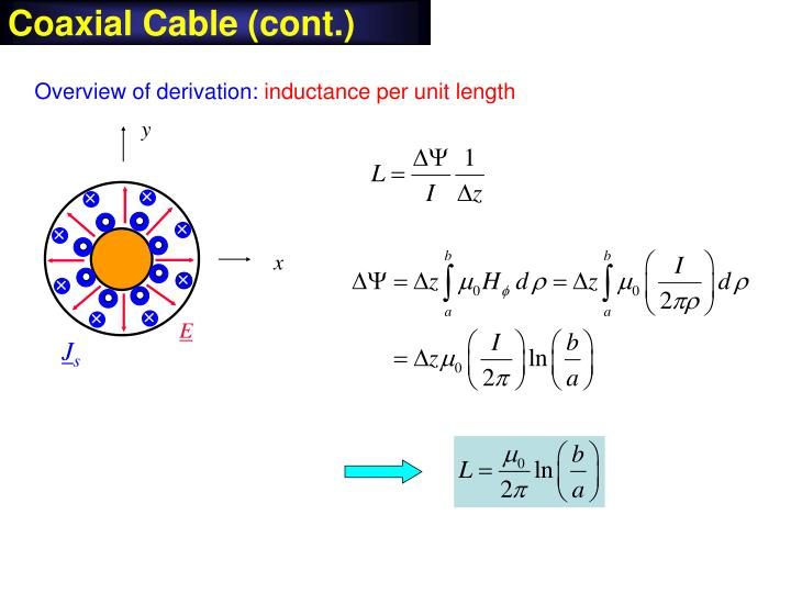 Coaxial Cable (cont.)