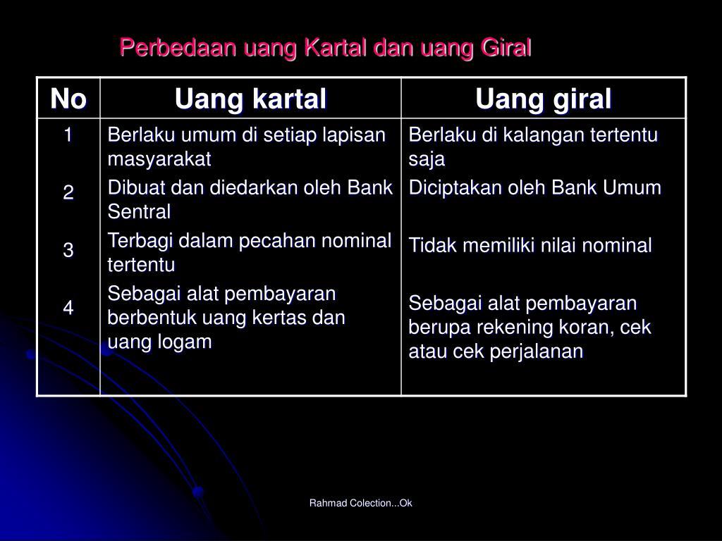 Jelaskan Perbedaan Uang Kartal Dan Uang Giral - Tips ...