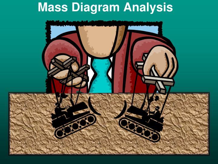 mass diagram analysis n.