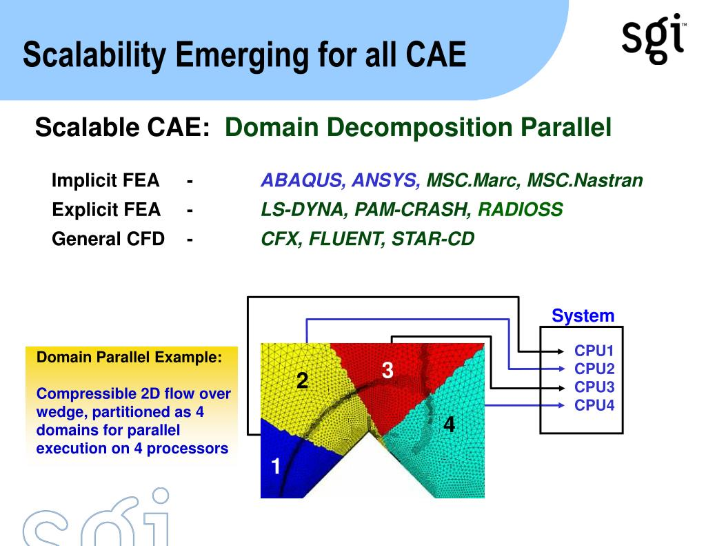 PPT - Considerations for Scalable CAE on the SGI ccNUMA Architecture