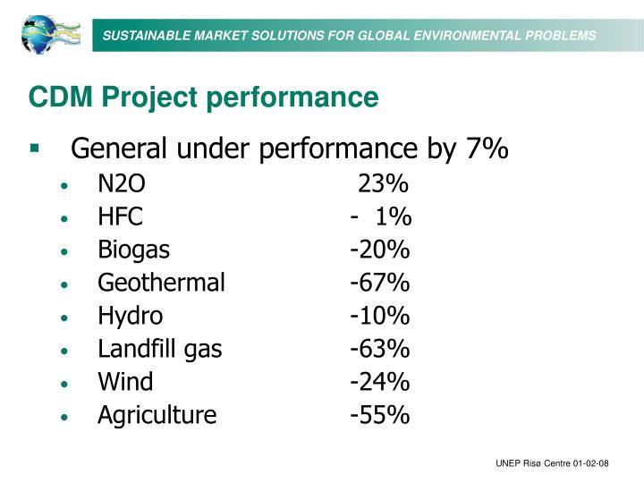 CDM Project performance
