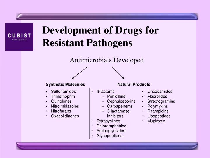 Development of drugs for resistant pathogens1