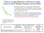 there is a large difference in maximum ladder distance mld between random and viral rna