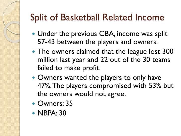 Split of Basketball Related Income