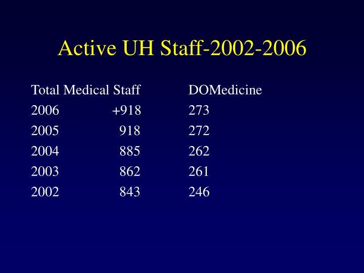 Total Medical Staff