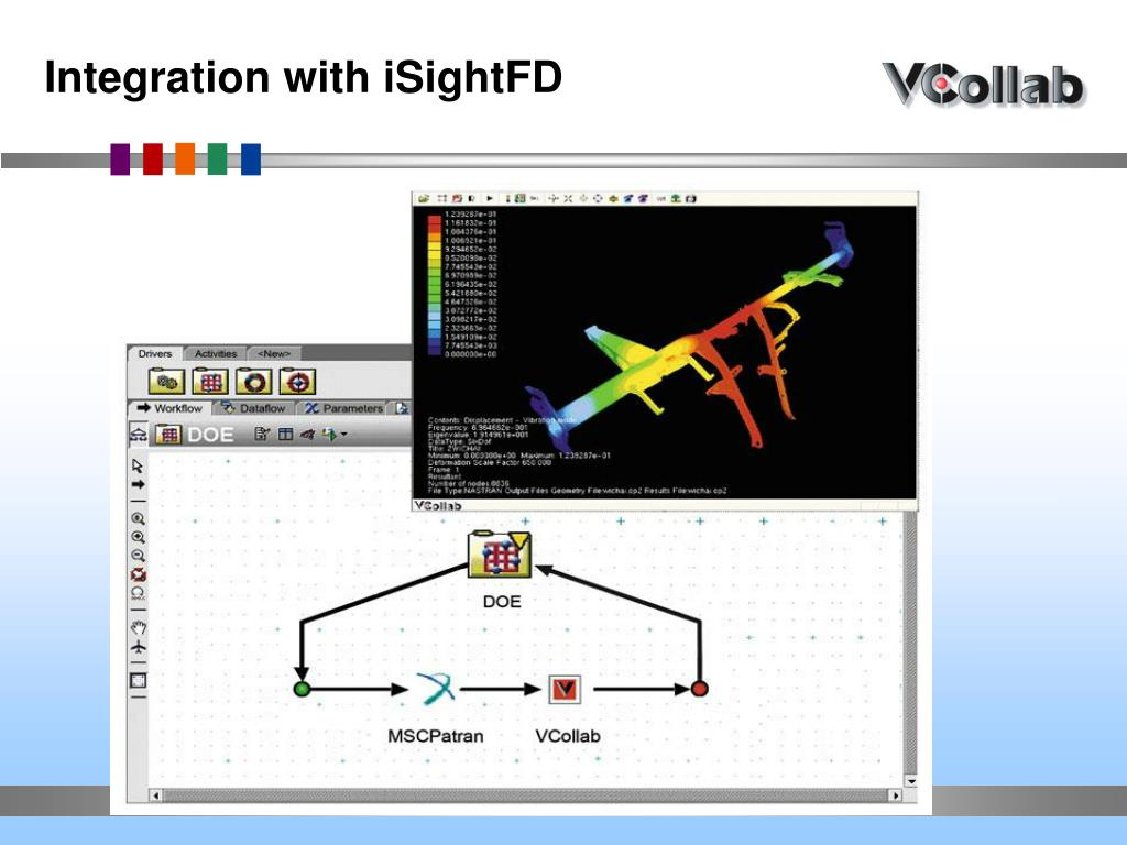 PPT - Visual Collaboration Solutions PowerPoint Presentation