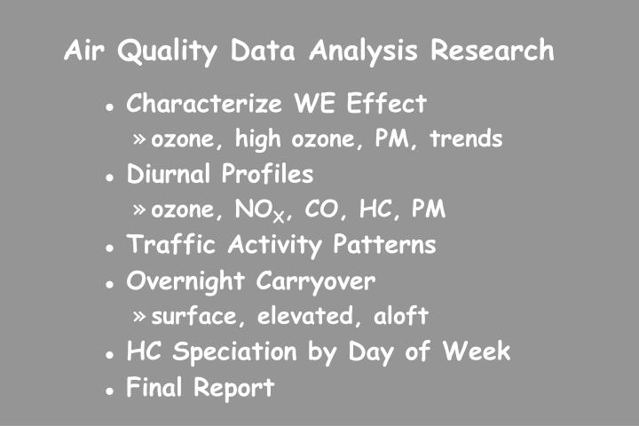 Air Quality Data Analysis Research