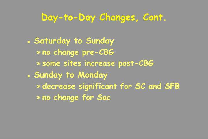 Day-to-Day Changes, Cont.
