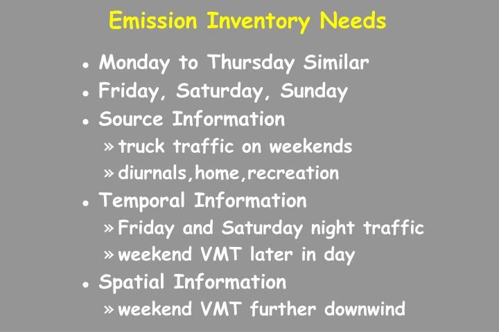 Emission Inventory Needs