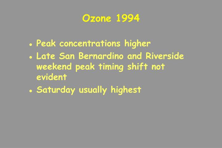 Ozone 1994