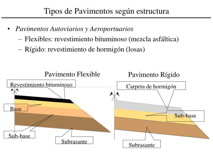 Ppt pavimentos powerpoint presentation id 3267581 - Tipos de pavimentos ...