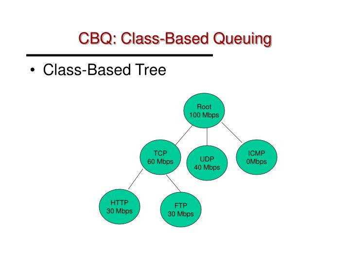 Cbq class based queuing