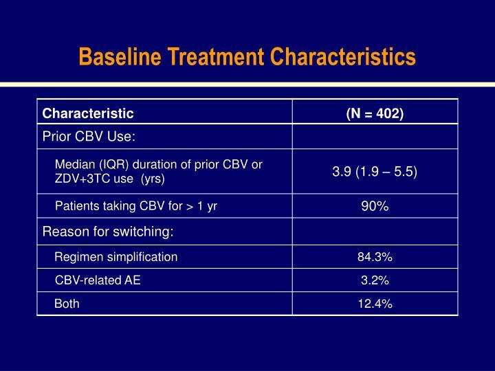 Baseline Treatment Characteristics