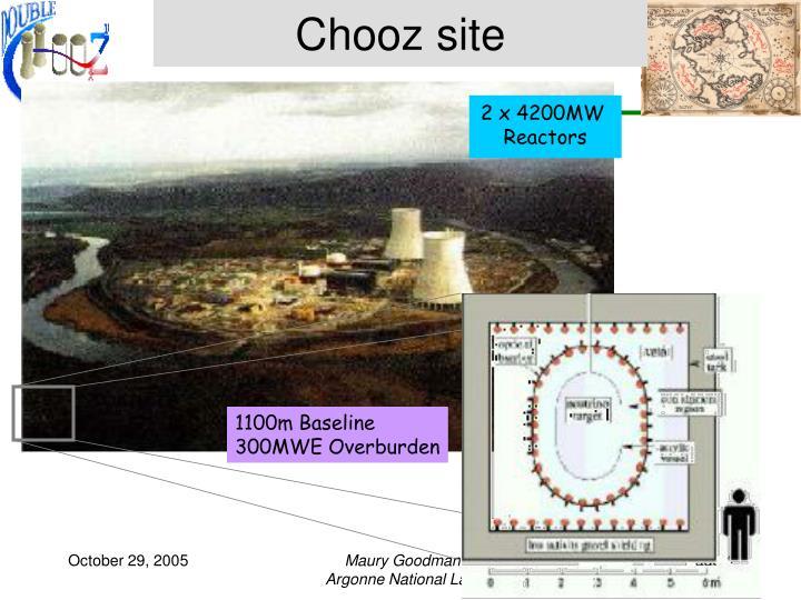 Chooz site