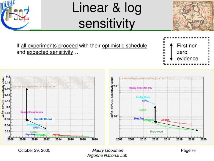 Linear & log sensitivity