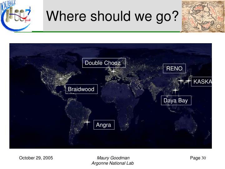 Where should we go?