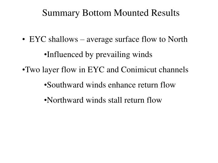 Summary Bottom Mounted Results