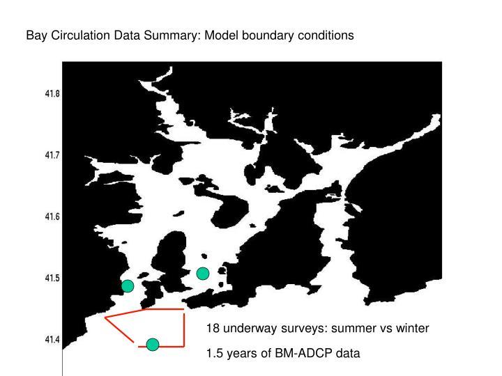 Bay Circulation Data Summary: Model boundary conditions