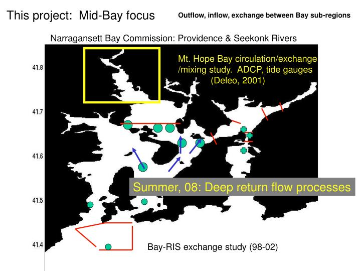 This project:  Mid-Bay focus