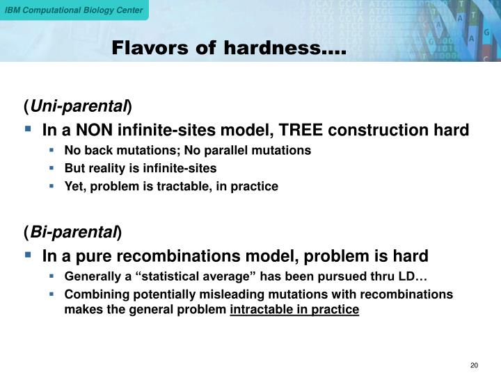 Flavors of hardness….